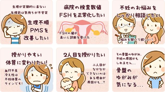不妊のお悩みや、生理不順・PMSの改善、FSHの正常化の他にも、妊娠しやすい体質への改善など、妊活するなら不妊鍼灸整体をおすすめします!